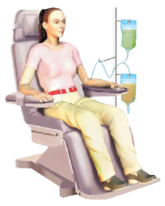 Chemotherapy-BREAST CANCER