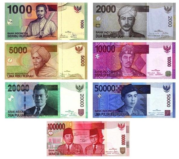 Indonesian Rupiah (IDR) banknotes 2009
