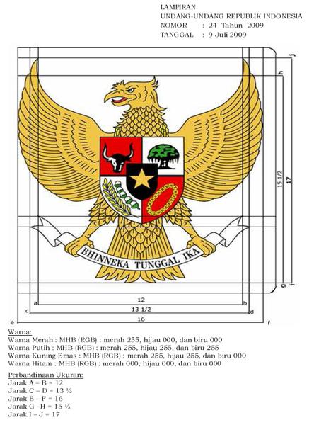 Ukuran/dimensi resmi lambang negara.