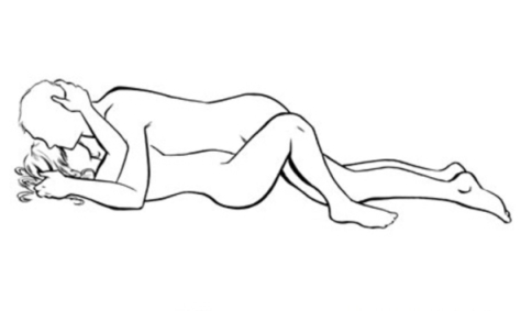 posisi-hubungan-intim-the-cat_01