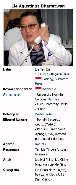 dr-lie-a-dermawan-biodata