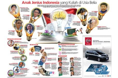 anak-jenius-indonesia-yang-kuliah-di-usia-belia-PrG
