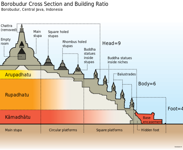 borobudur_cross_section_en-svg-1