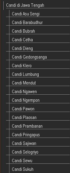 Candi di Jawa Tengah