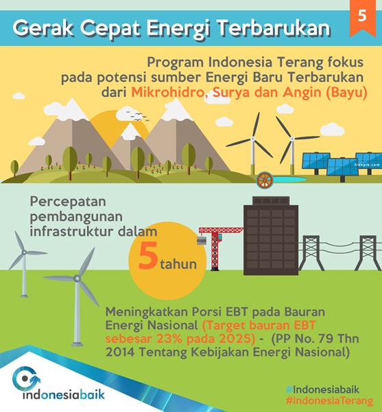 Energi-05