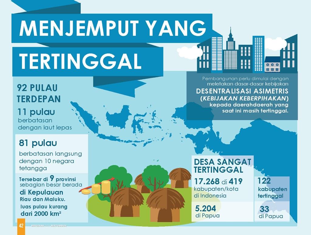 Infografis RPJMN Final-27_1