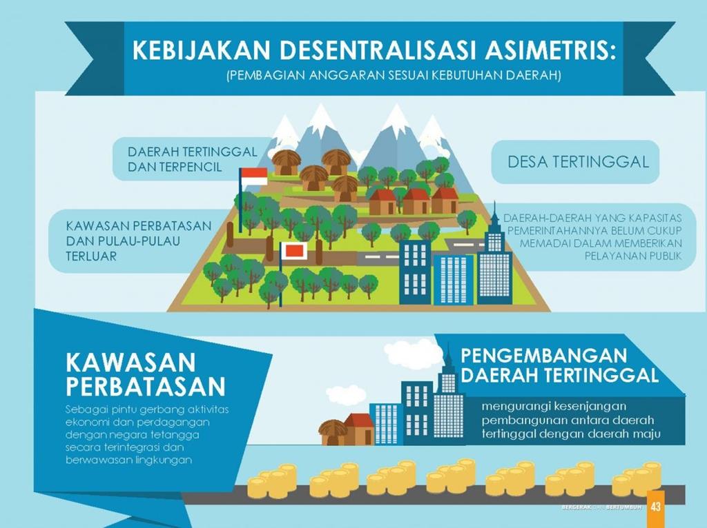 Infografis RPJMN Final-27_2