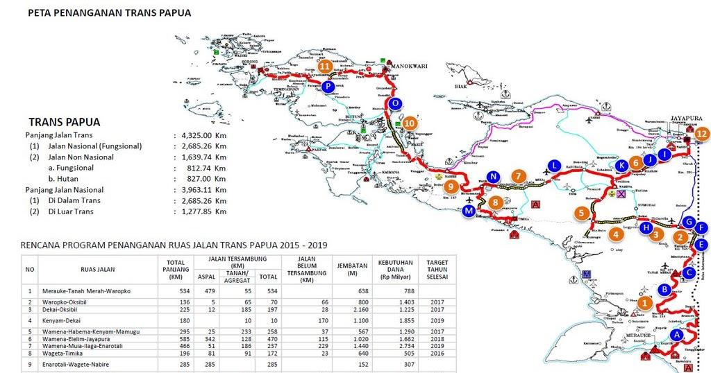Peta-Jalan-Trans-Papua-2