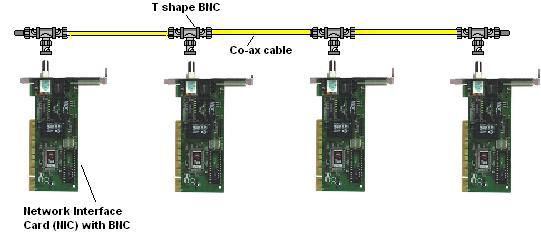10base5_bnc_connector_aiu_dix