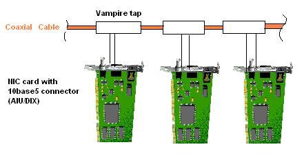 10base5_Vampire_connector_aiu_dix