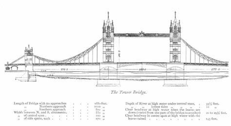 800px-Tower_bridge_schm020