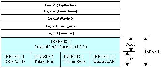 ieee802.3_1