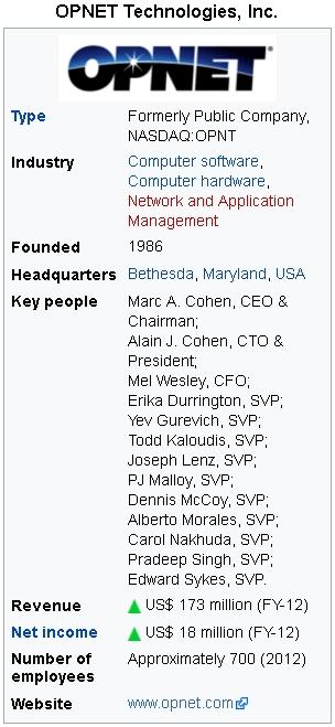 OPNET Technologies