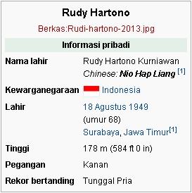 Rudy Hartono Kurniawan