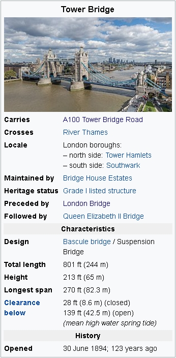 TOWER BRIDGE DATA