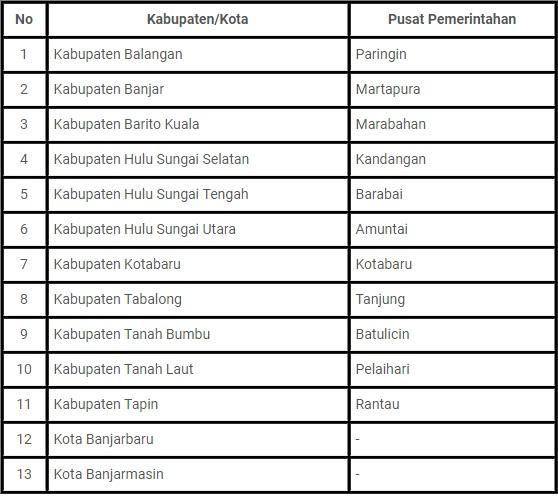 11 Kabupaten dan 2 Kota di Kalimantan Selatan