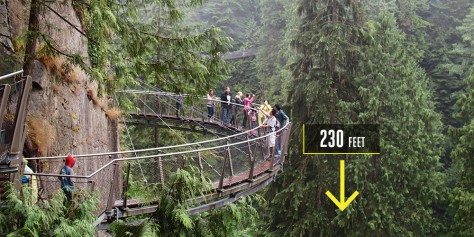capilano-cliffwalk