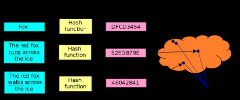 1024px-DHT_en.svg