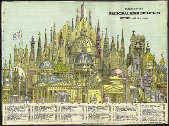 1280px-Worlds_tallest_buildings,_1884