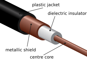 800px-Coaxial_cable_cutaway.svg