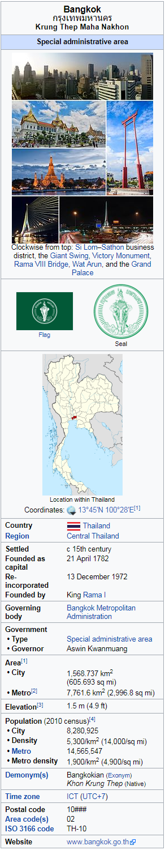Bangkok Data