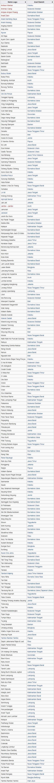 Daftar Lagu Daerah Indonesia Andhikas Personal Blog Gelang Event Konser Running Wisata Air