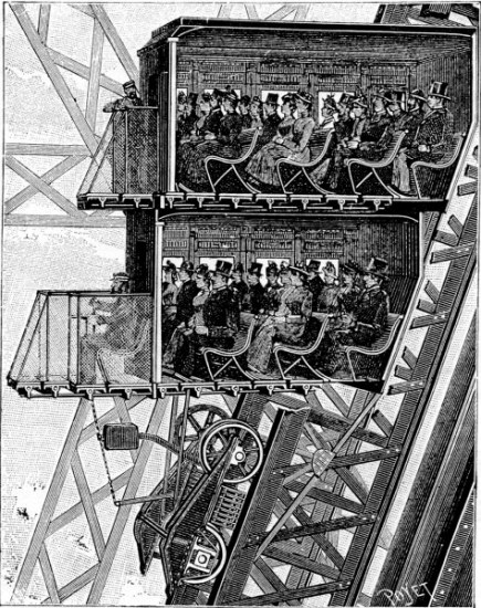 Eiffel-Otis_lift-poyet