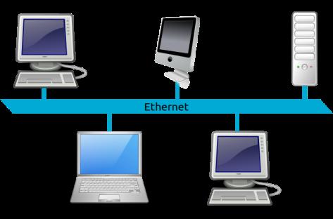Ethernet_LAN.svg