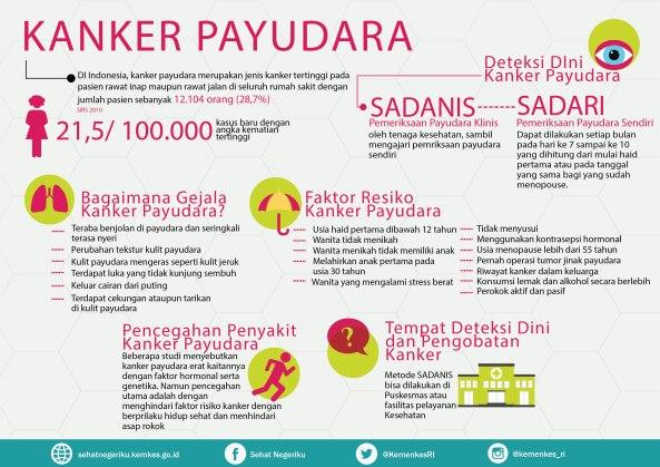KANKER-PAYUDARA-02