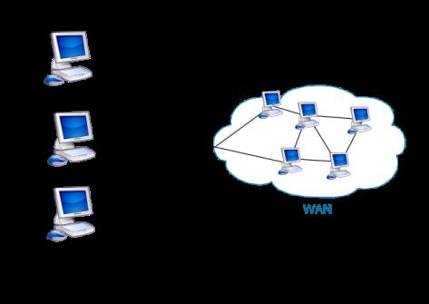 LAN_WAN_scheme.svg.png