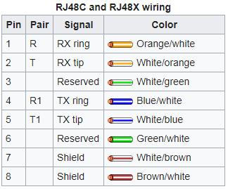 rj48c jack wiring wiring diagram third level  t1 rj 48c wiring diagram #5