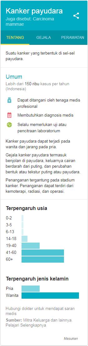 Tujuan dari perserikatan perempuan indonesia sexual harassment