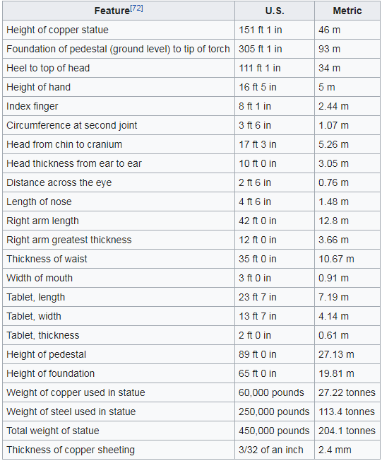 Opera Snapshot_2017-11-17_203845_en.wikipedia.org
