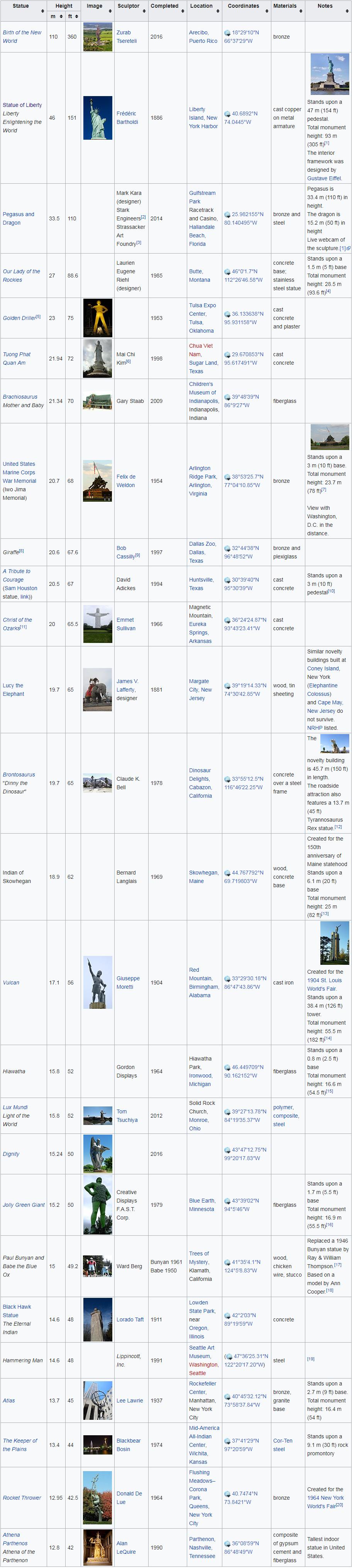 Opera Snapshot_2017-11-17_204539_en.wikipedia.org