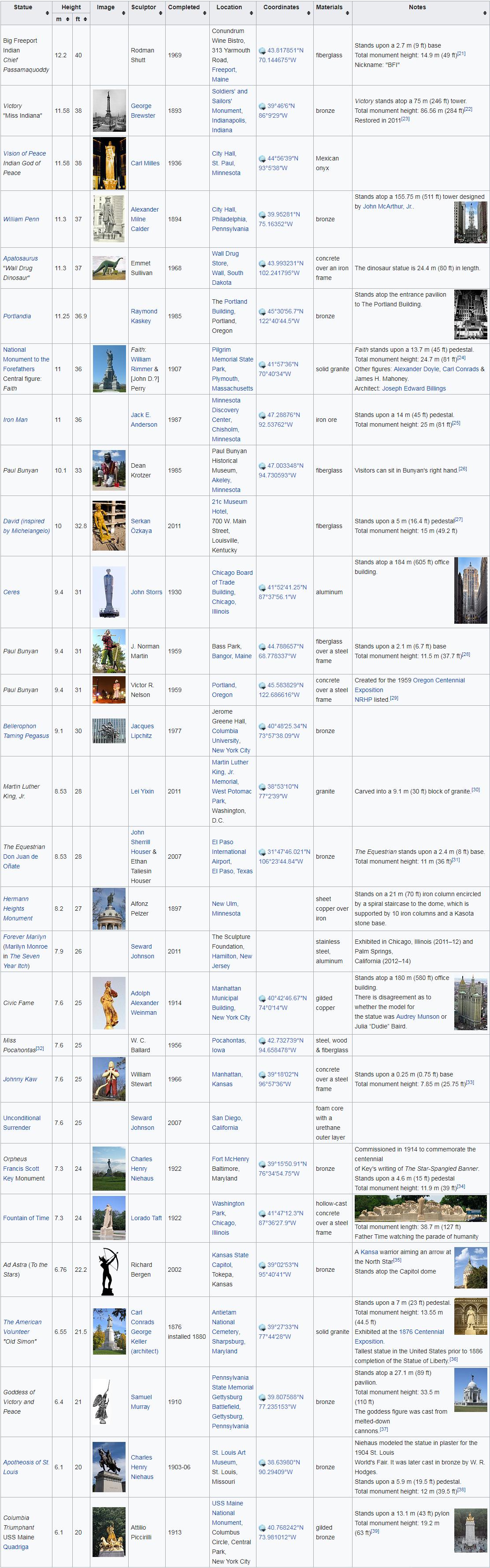 Opera Snapshot_2017-11-17_204841_en.wikipedia.org.png