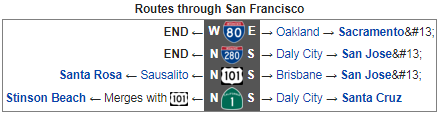 Routes through San Francisco