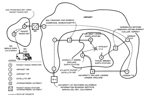 SRI_First_Internetworked_Connection_diagram