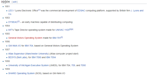 Timeline of Operating Systems 1950S