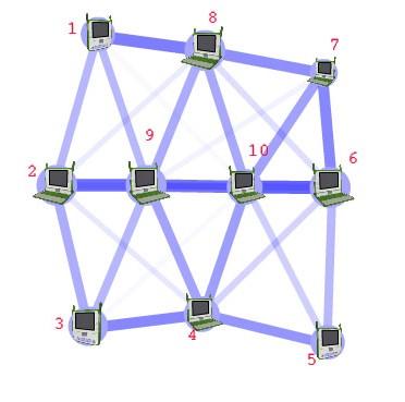 XO_classroom_network