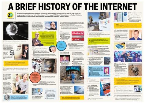 g-internet-timeline_web