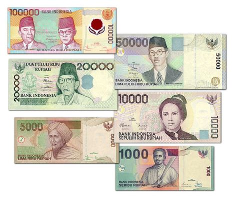 Indonesian_Rupiah_2008