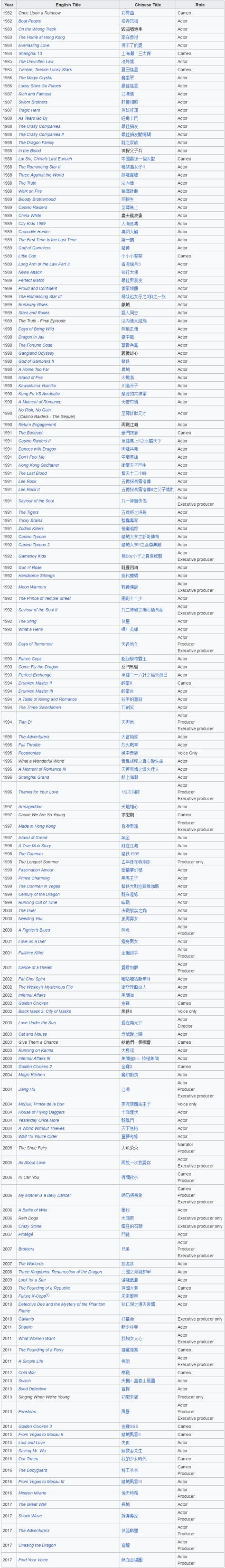 Opera Snapshot_2017-12-03_163305_en.wikipedia.org