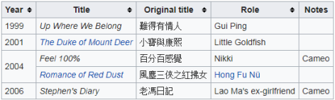 Opera Snapshot_2017-12-04_001315_en.wikipedia.org