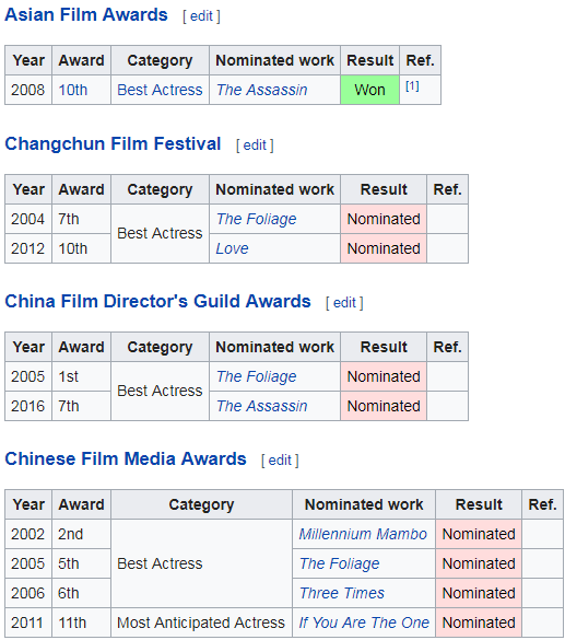 download film return of the condor heroes bahasa indonesia wikipedia