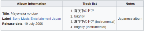 Opera Snapshot_2017-12-04_005013_en.wikipedia.org
