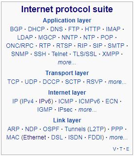 Opera Snapshot_2017-12-04_215520_en.wikipedia.org