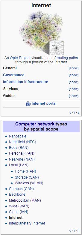 Opera Snapshot_2017-12-04_220724_en.wikipedia.org.  Internet_users_per_100_and_GDP_per_capita