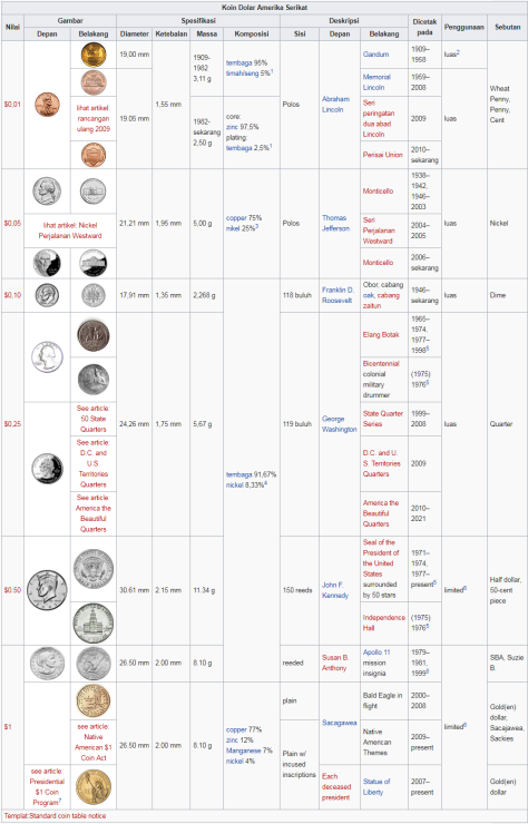 Opera Snapshot_2017-12-10_172335_id.wikipedia.org