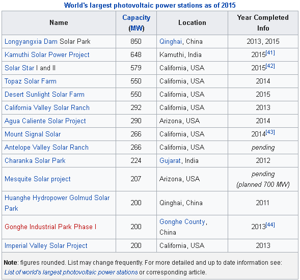 Opera Snapshot_2017-12-31_193254_en.wikipedia.org