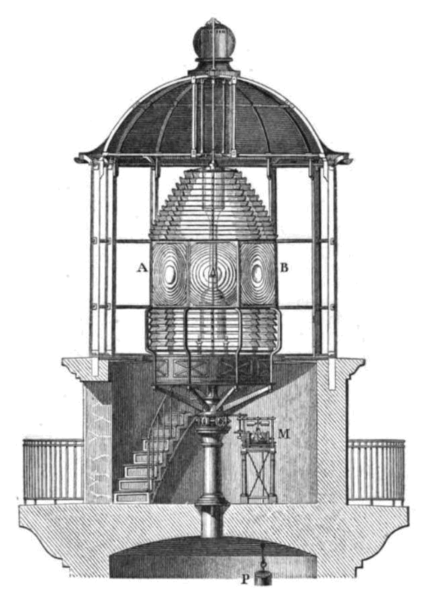 431px-Lighthouse_lantern_room_with_Fresnel_lens